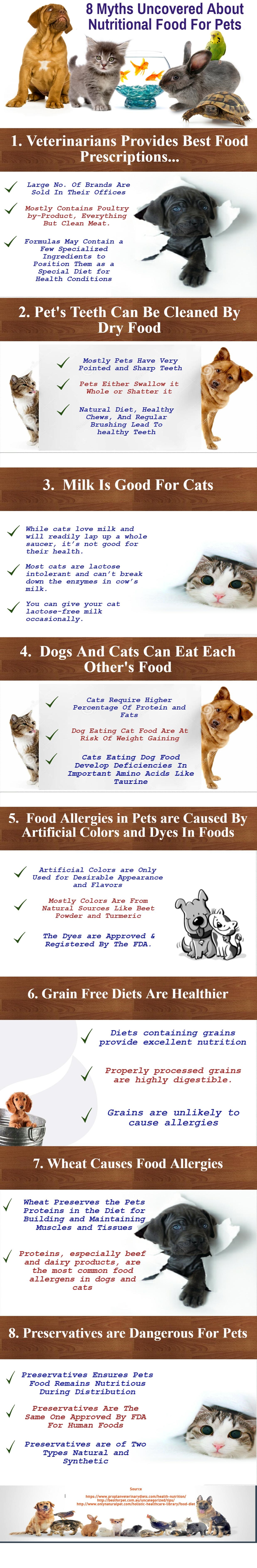 8 Myths Uncovered About Nutritional Food For Pets