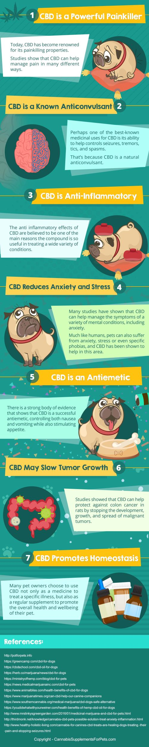 7 Most Common Health Benefits of CBD for Your Pets. [Infographic]