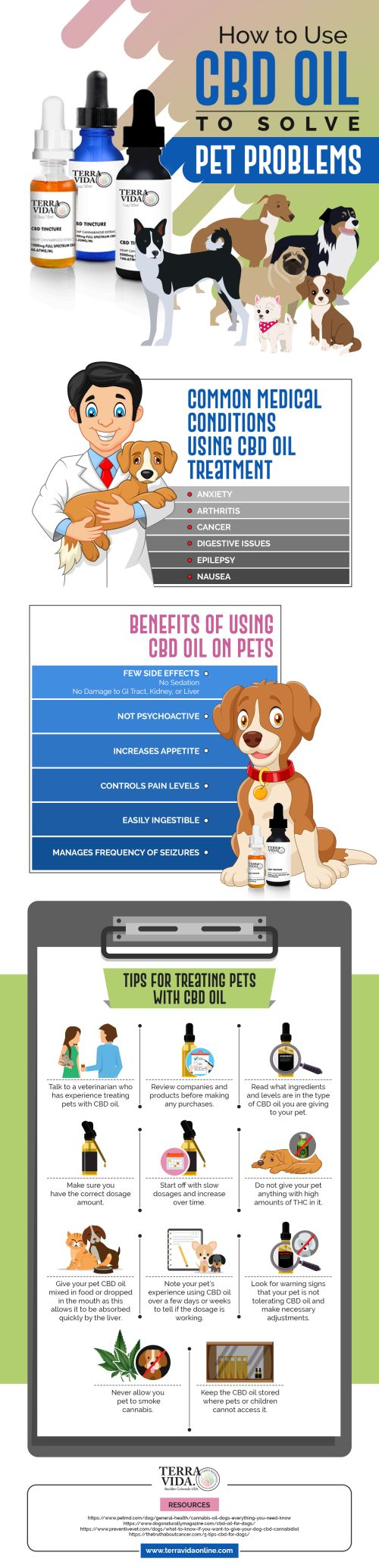 Using CBD Oil to Solve Your Pet Problems